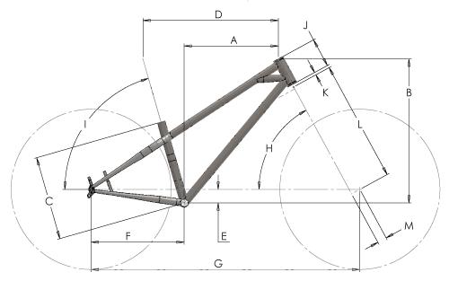 Belter 2015 Geometry